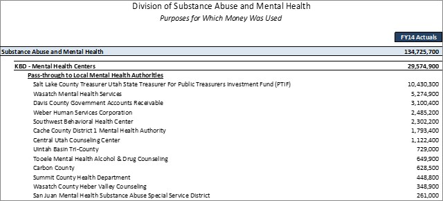Cobi 2015 Substance Abuse And Mental Health